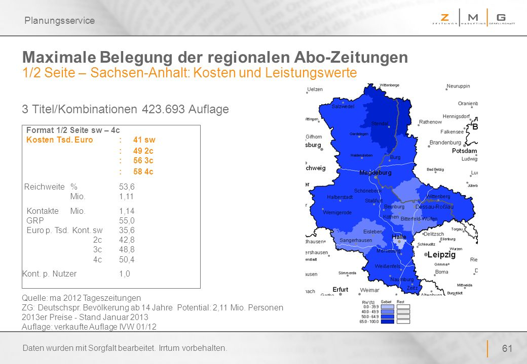 Planungsservice Maximale Belegung der regionalen Abo-Zeitungen 1/2 Seite – Sachsen-Anhalt: Kosten und Leistungswerte.