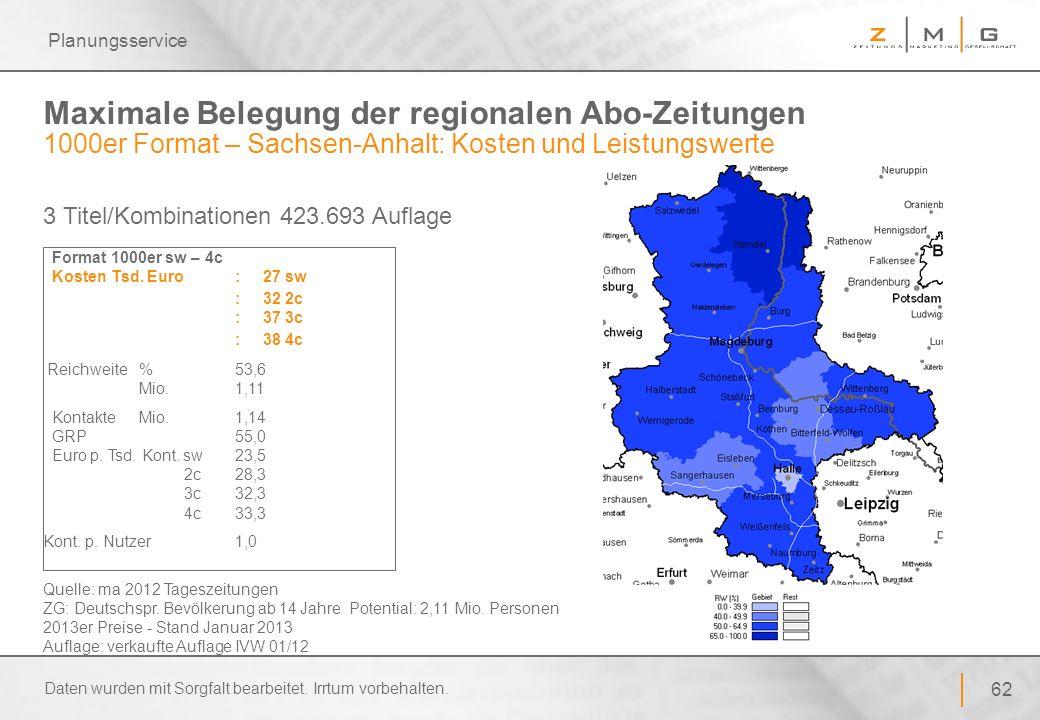 Planungsservice Maximale Belegung der regionalen Abo-Zeitungen 1000er Format – Sachsen-Anhalt: Kosten und Leistungswerte.