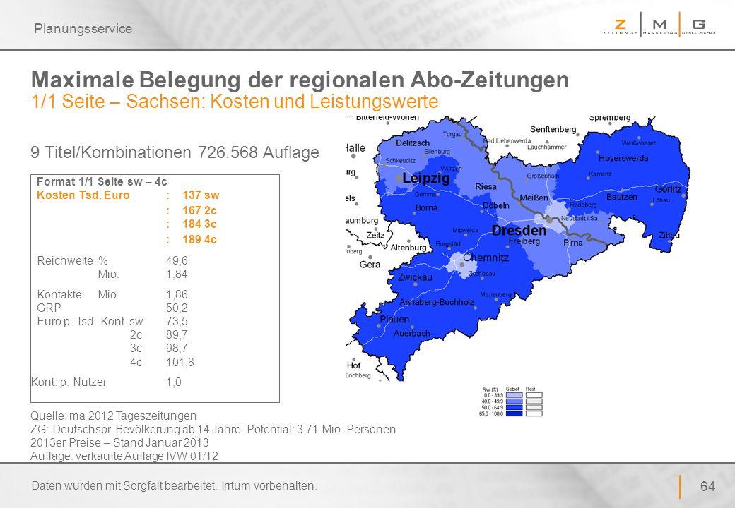 Planungsservice Maximale Belegung der regionalen Abo-Zeitungen 1/1 Seite – Sachsen: Kosten und Leistungswerte.