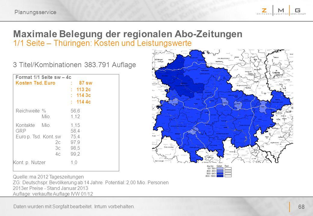Planungsservice Maximale Belegung der regionalen Abo-Zeitungen 1/1 Seite – Thüringen: Kosten und Leistungswerte.