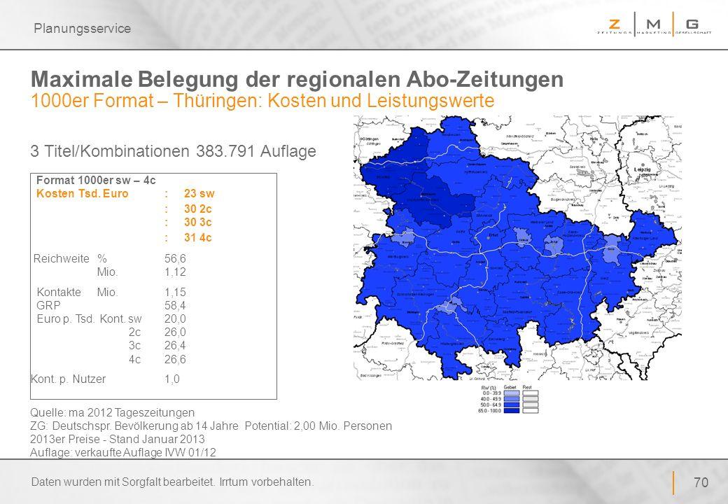 Planungsservice Maximale Belegung der regionalen Abo-Zeitungen 1000er Format – Thüringen: Kosten und Leistungswerte.