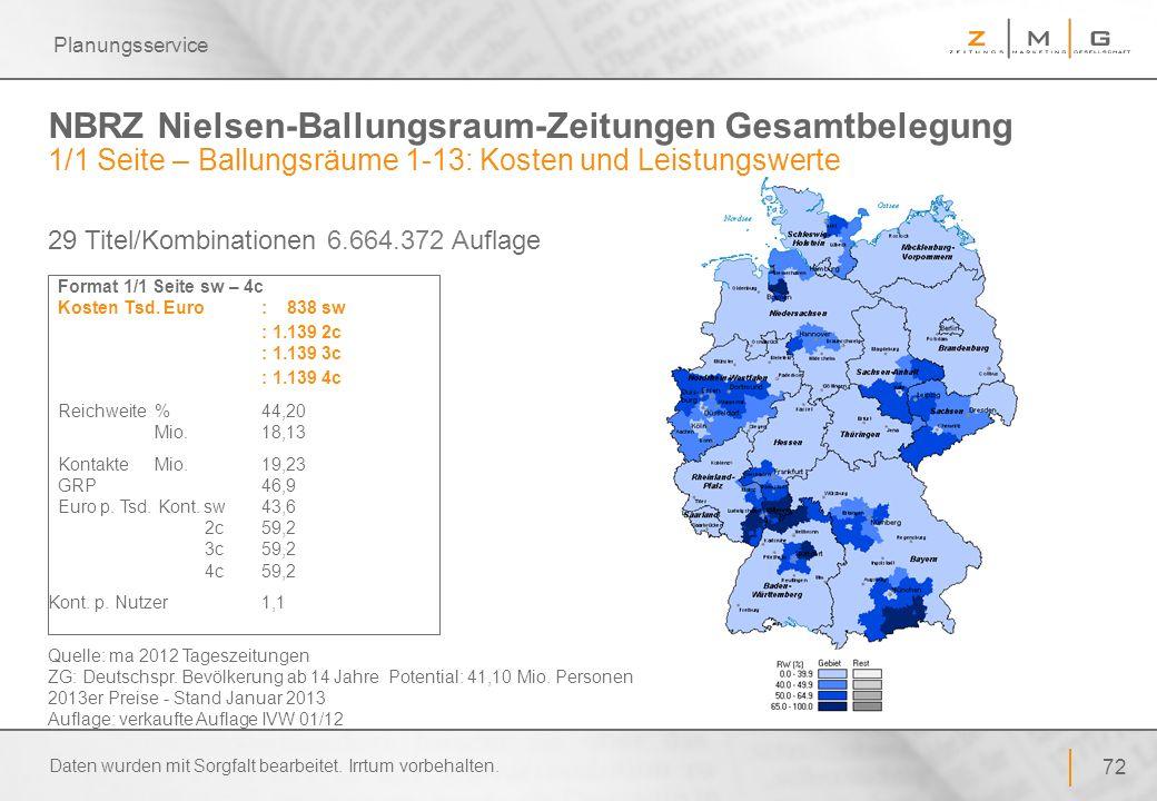 Planungsservice NBRZ Nielsen-Ballungsraum-Zeitungen Gesamtbelegung 1/1 Seite – Ballungsräume 1-13: Kosten und Leistungswerte.