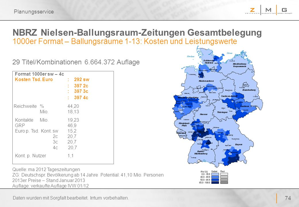 Planungsservice NBRZ Nielsen-Ballungsraum-Zeitungen Gesamtbelegung 1000er Format – Ballungsräume 1-13: Kosten und Leistungswerte.