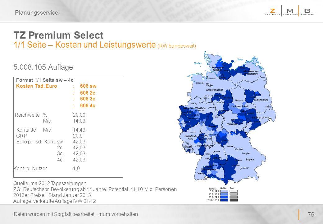 Planungsservice TZ Premium Select 1/1 Seite – Kosten und Leistungswerte (RW bundesweit) 5.008.105 Auflage.
