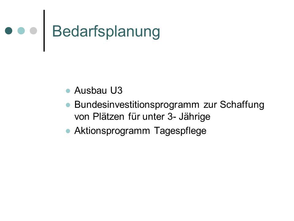 Bedarfsplanung Ausbau U3