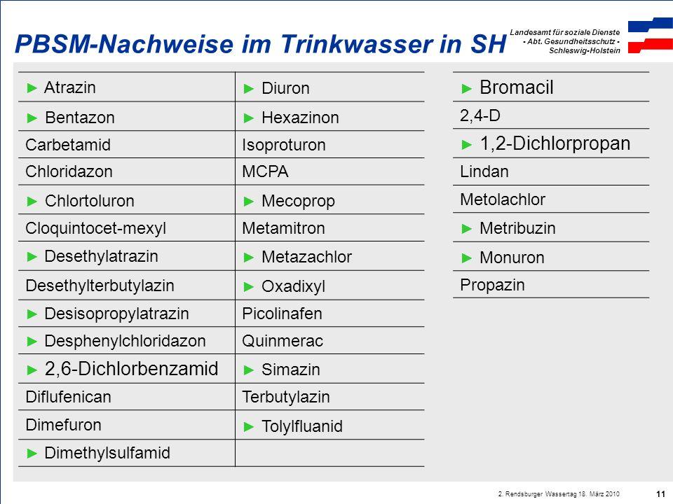 PBSM-Nachweise im Trinkwasser in SH