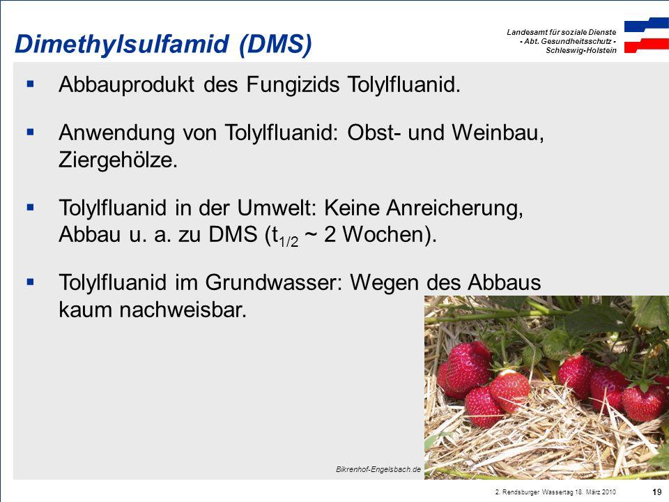 Dimethylsulfamid (DMS)