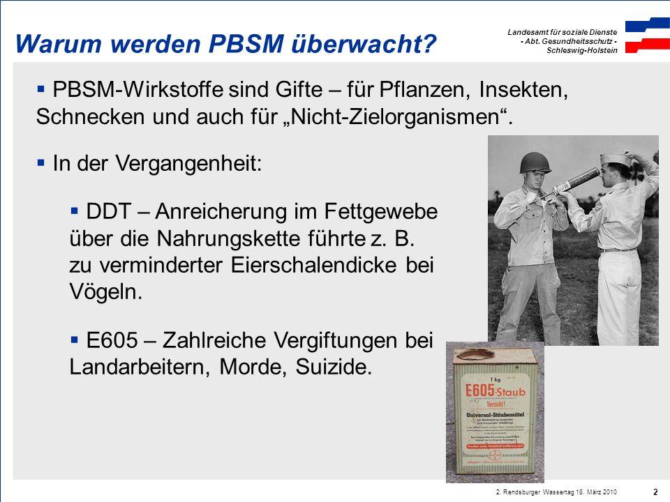 Warum werden PBSM überwacht