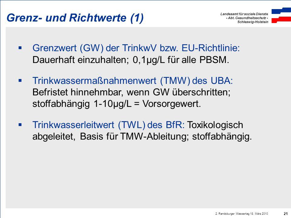 Grenz- und Richtwerte (1)