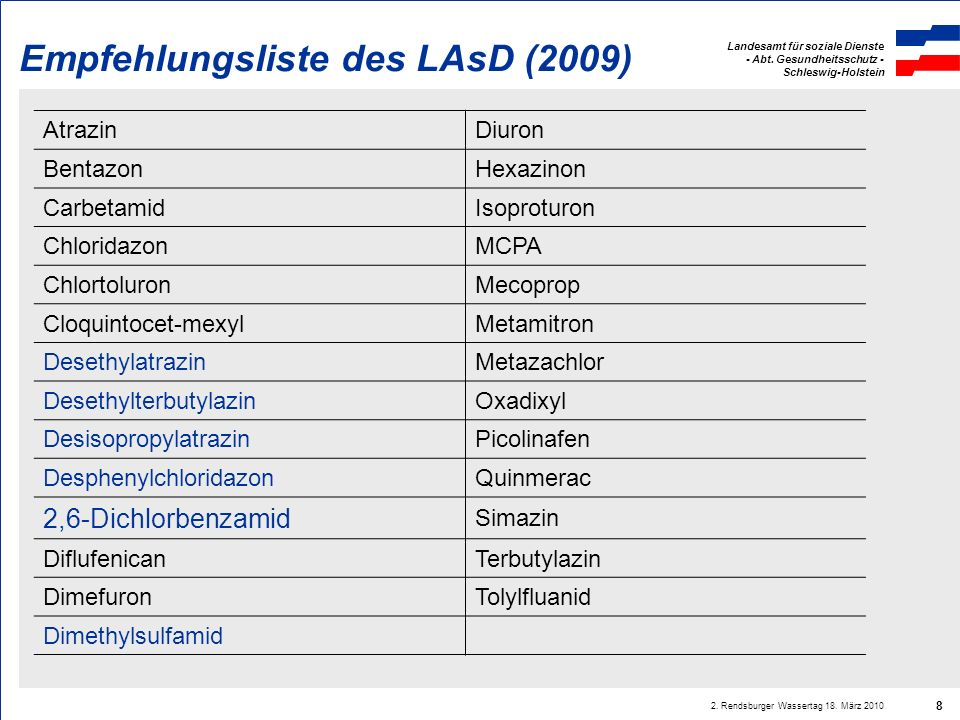 Empfehlungsliste des LAsD (2009)