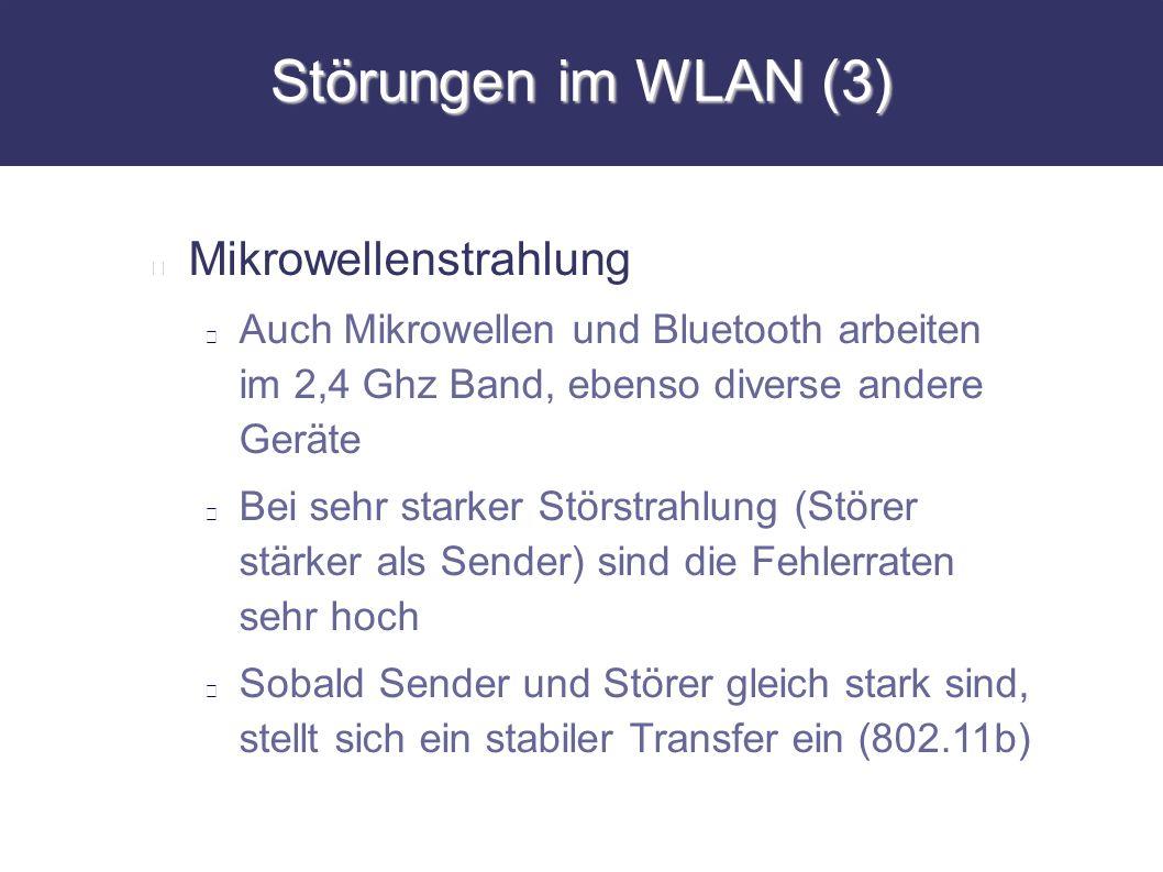 Störungen im WLAN (3) Mikrowellenstrahlung