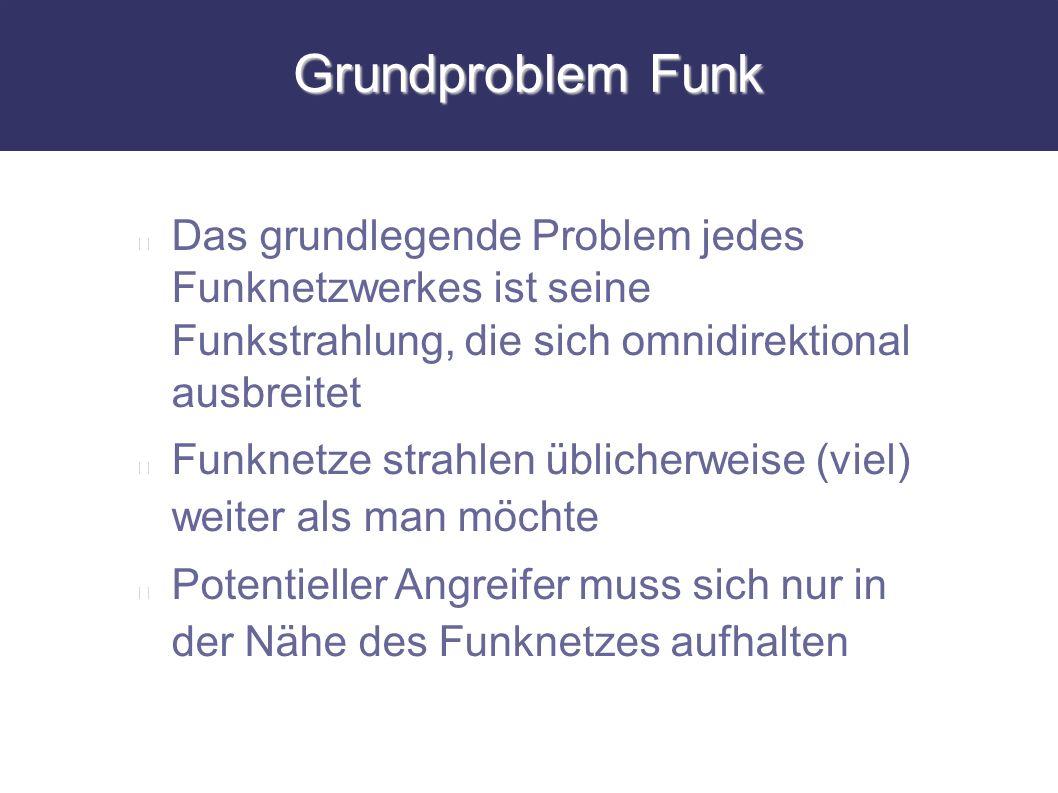 Grundproblem Funk Das grundlegende Problem jedes Funknetzwerkes ist seine Funkstrahlung, die sich omnidirektional ausbreitet.