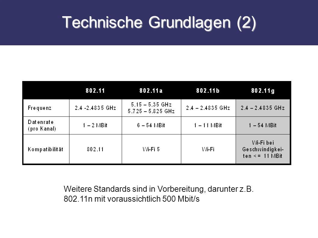 Technische Grundlagen (2)