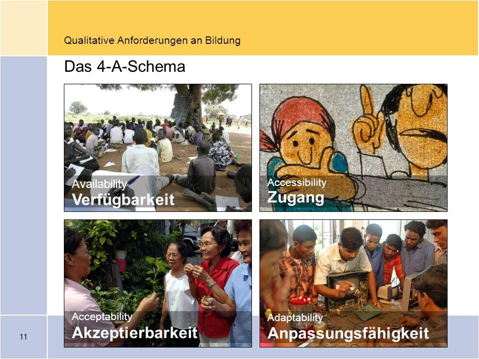Qualitative Anforderungen an Bildung Das 4-A-Schema