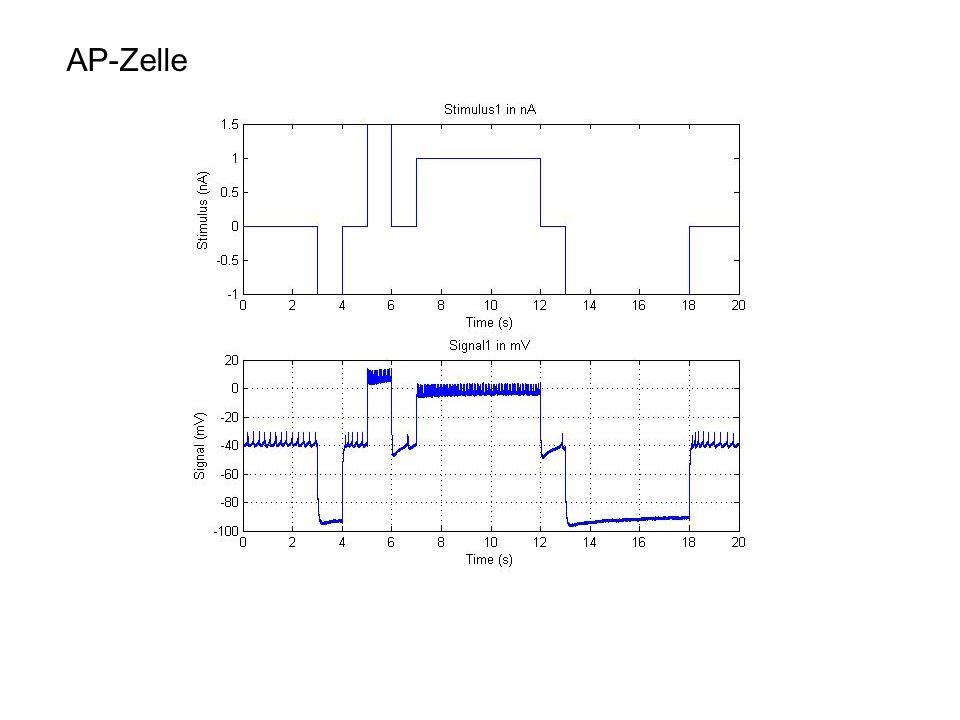 AP-Zelle