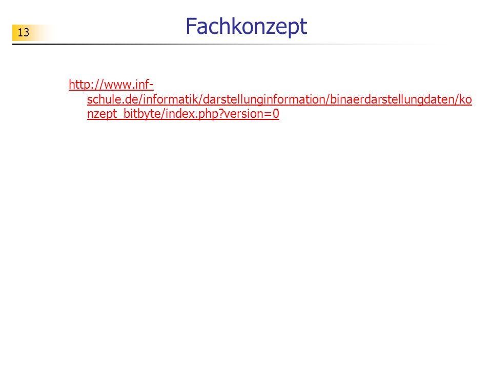 Fachkonzept http://www.inf-schule.de/informatik/darstellunginformation/binaerdarstellungdaten/konzept_bitbyte/index.php version=0.