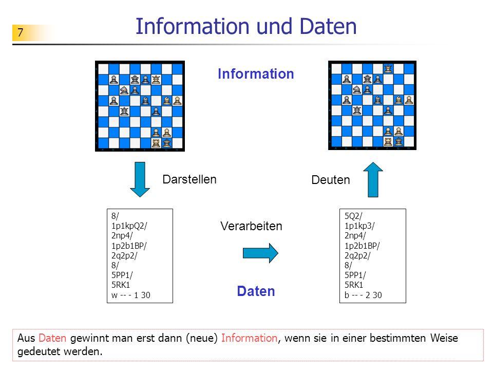 Information und Daten Information Daten Darstellen Deuten Verarbeiten