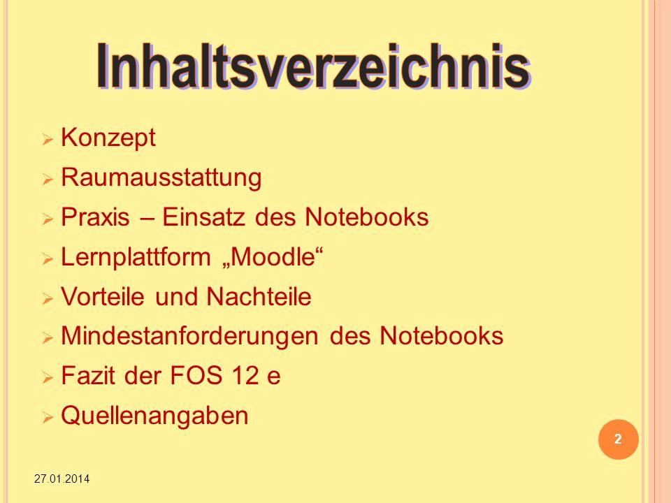 Inhaltsverzeichnis Konzept Raumausstattung