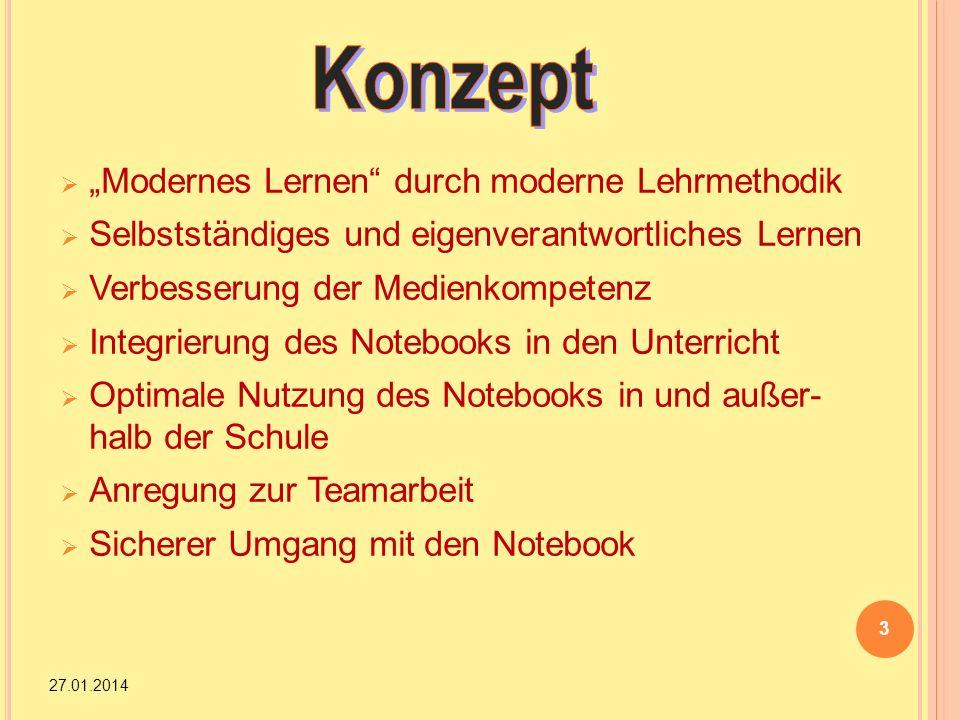 "Konzept ""Modernes Lernen durch moderne Lehrmethodik"