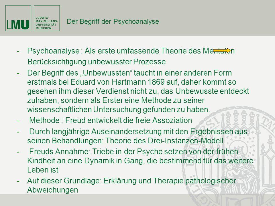 Der Begriff der Psychoanalyse