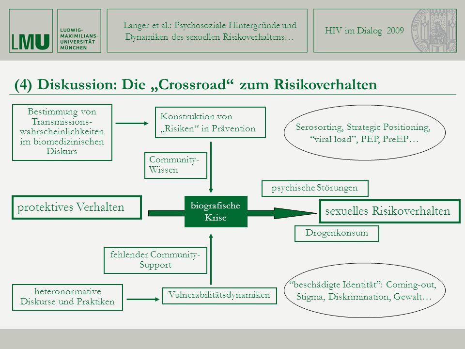 """(4) Diskussion: Die """"Crossroad zum Risikoverhalten"""