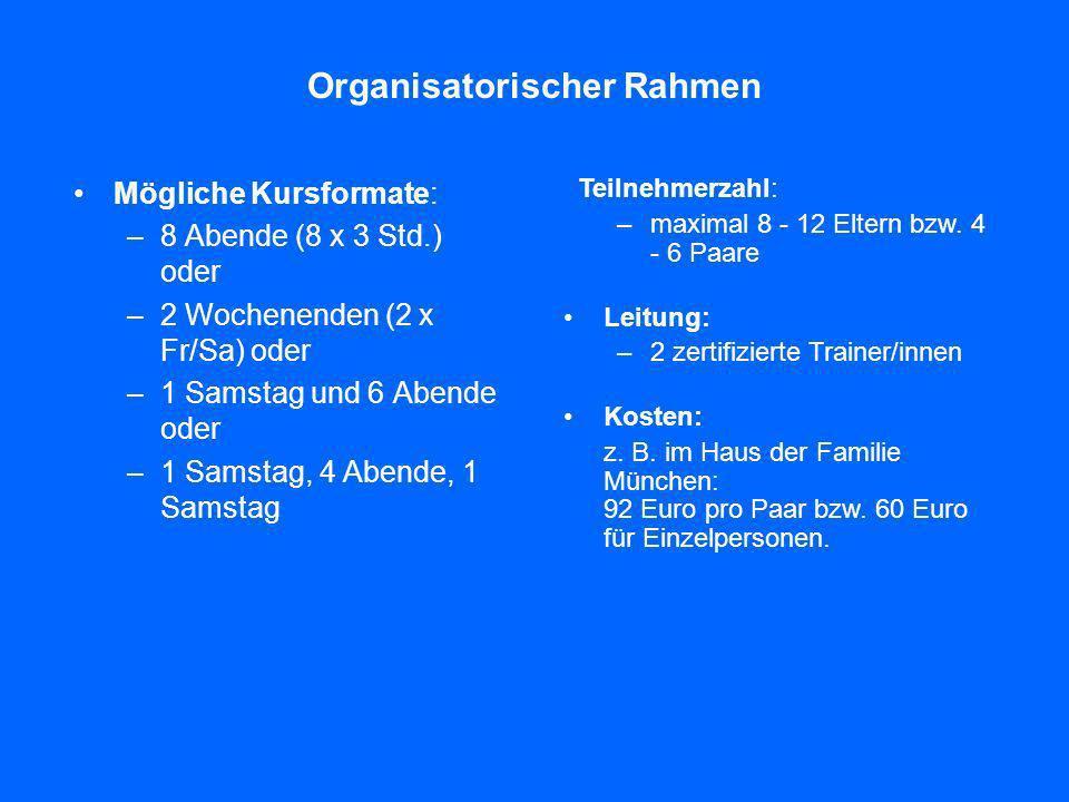 Organisatorischer Rahmen