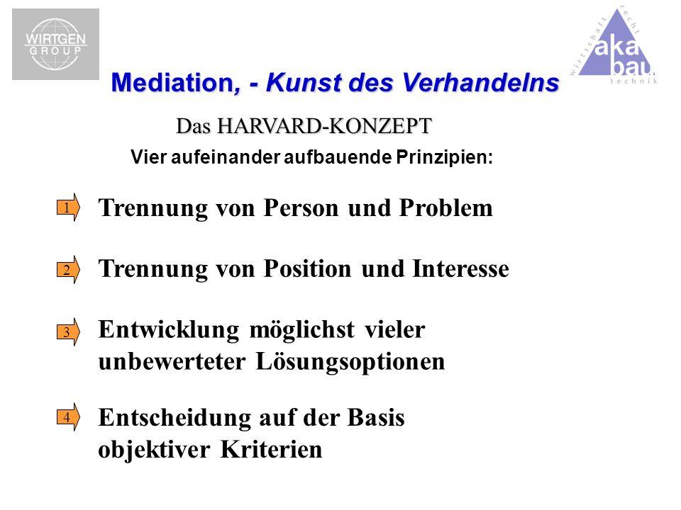 Mediation, - Kunst des Verhandelns