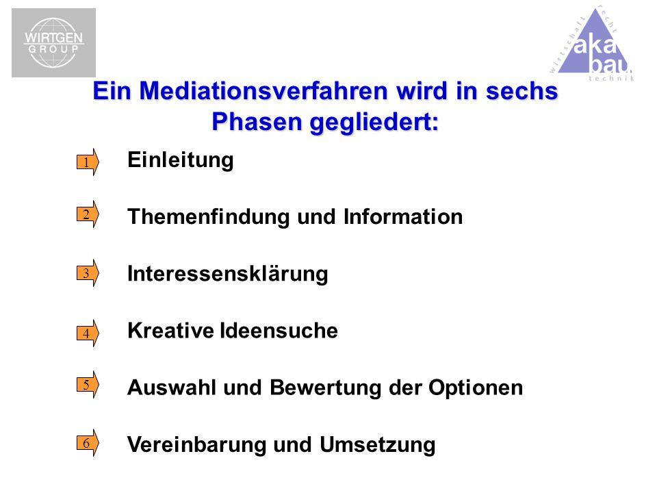 Ein Mediationsverfahren wird in sechs Phasen gegliedert: