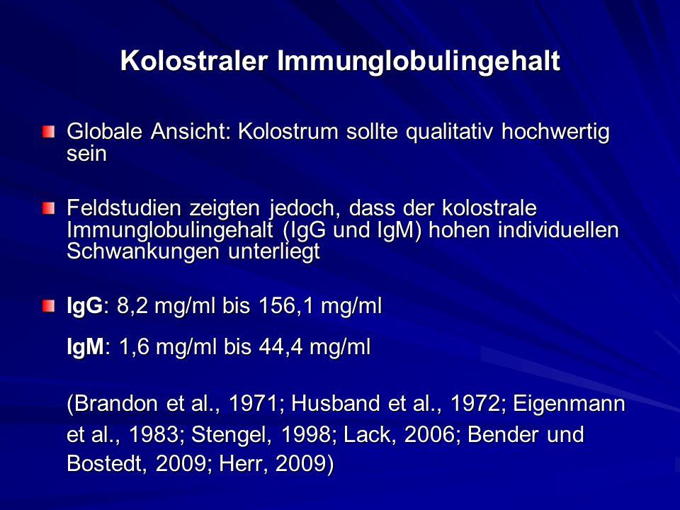 Kolostraler Immunglobulingehalt