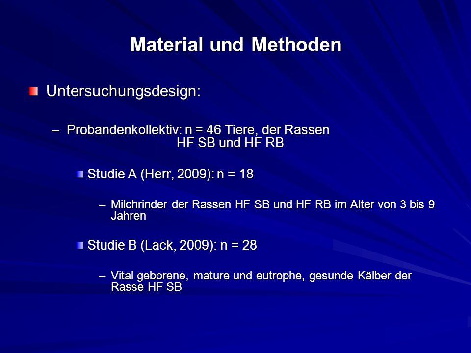 Material und Methoden Untersuchungsdesign: