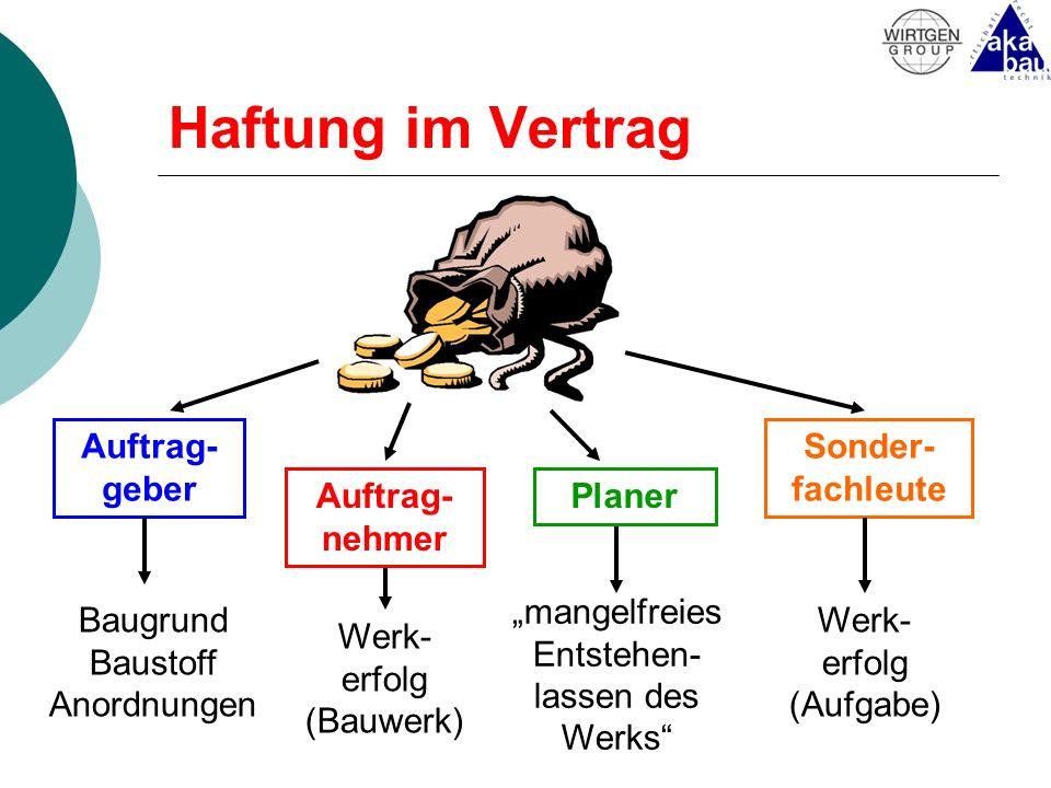Haftung im Vertrag Auftrag-geber Sonder-fachleute Auftrag-nehmer