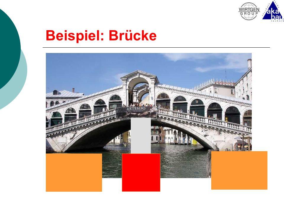 Beispiel: Brücke