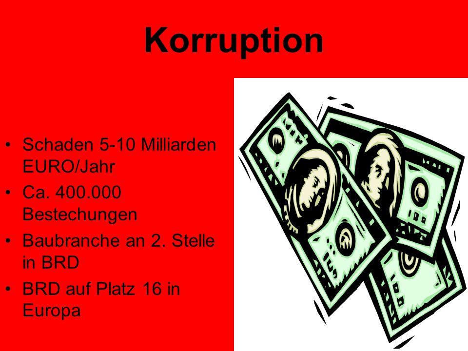 Korruption Schaden 5-10 Milliarden EURO/Jahr Ca. 400.000 Bestechungen