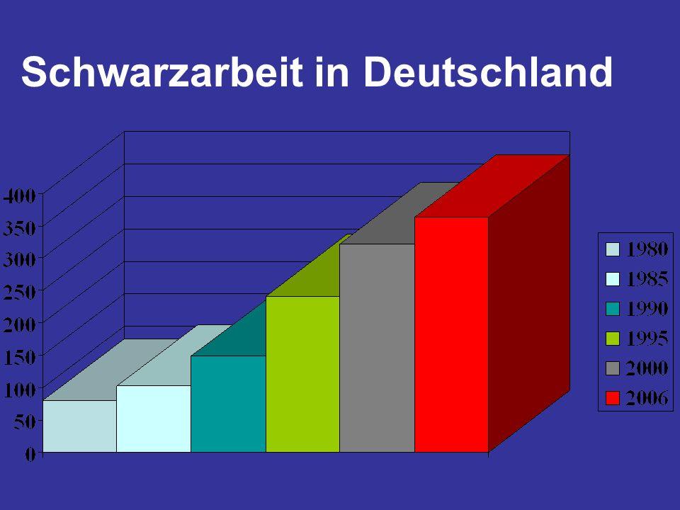 Schwarzarbeit in Deutschland
