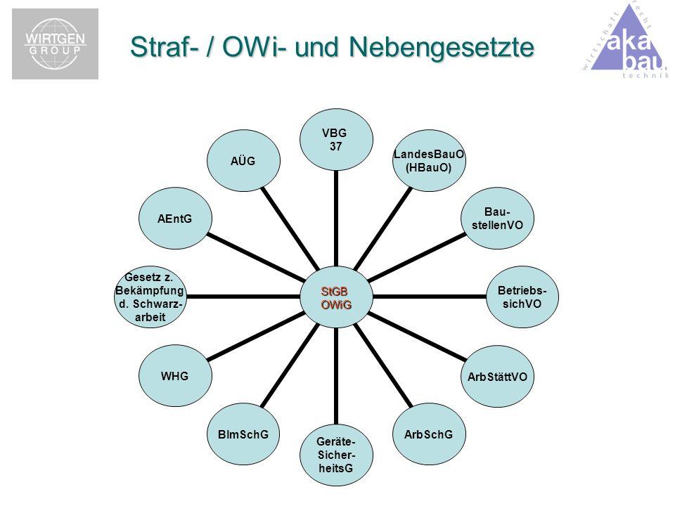 Straf- / OWi- und Nebengesetzte