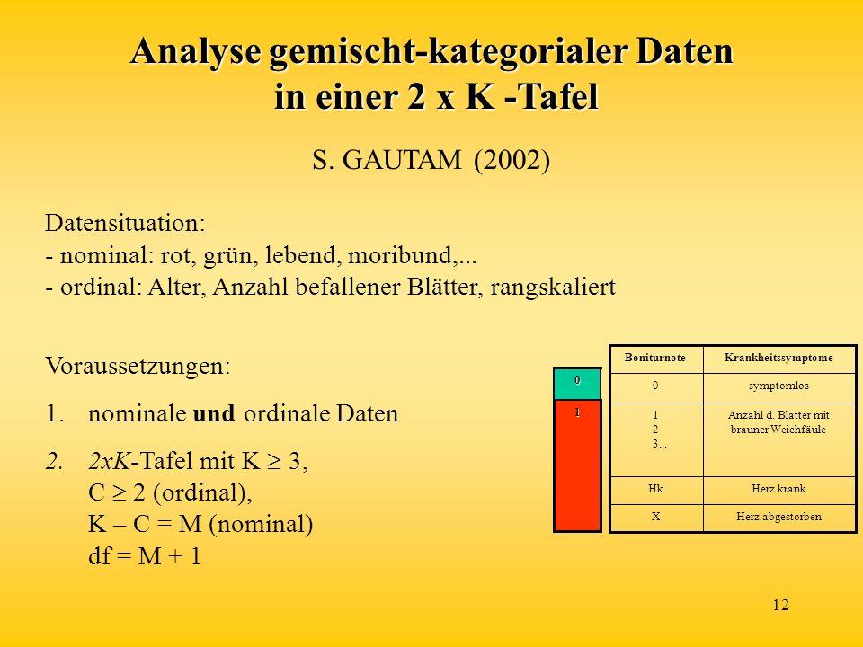 Analyse gemischt-kategorialer Daten in einer 2 x K -Tafel