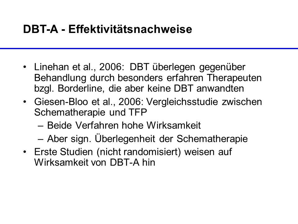 DBT-A - Effektivitätsnachweise