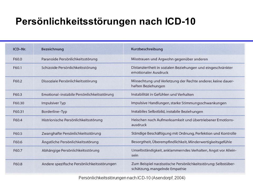 Persönlichkeitsstörungen nach ICD-10
