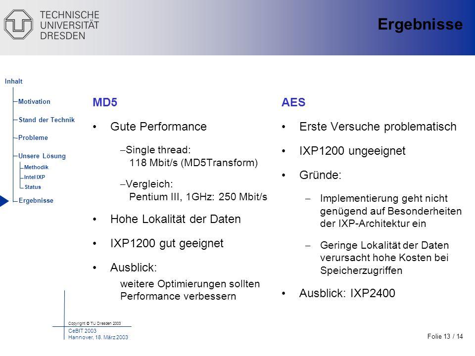 Ergebnisse MD5 Gute Performance Hohe Lokalität der Daten