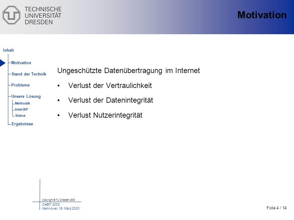 Motivation Ungeschützte Datenübertragung im Internet