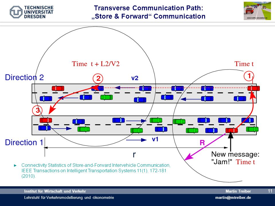 "Transverse Communication Path: ""Store & Forward Communication"