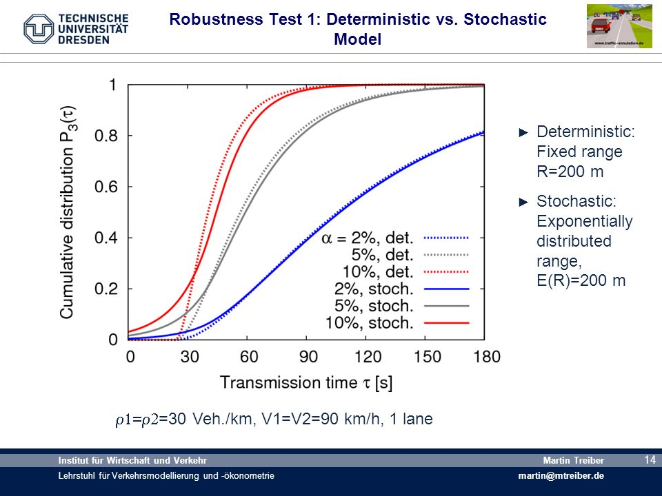 Robustness Test 1: Deterministic vs. Stochastic Model