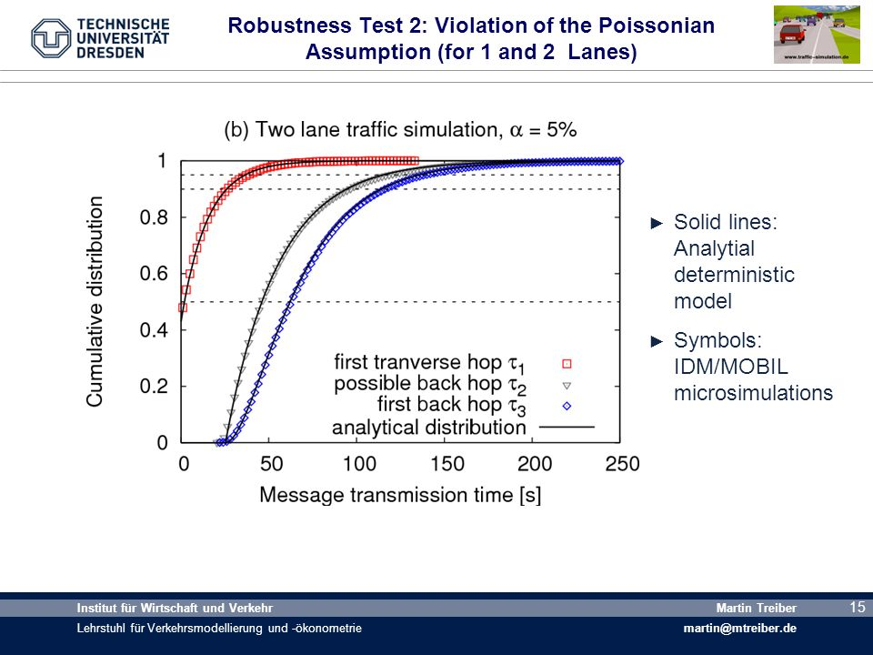 Robustness Test 2: Violation of the Poissonian Assumption (for 1 and 2 Lanes)