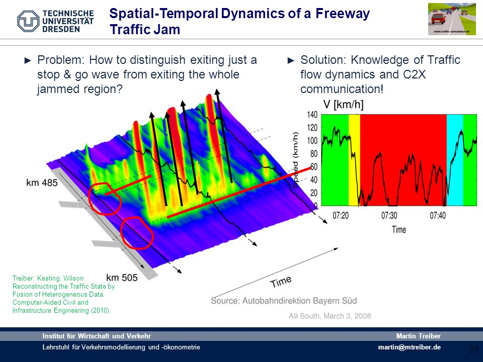 Spatial-Temporal Dynamics of a Freeway Traffic Jam