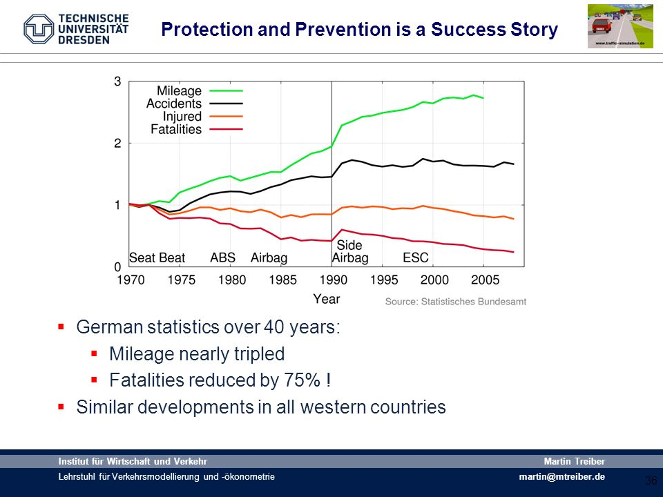 Protection and Prevention is a Success Story