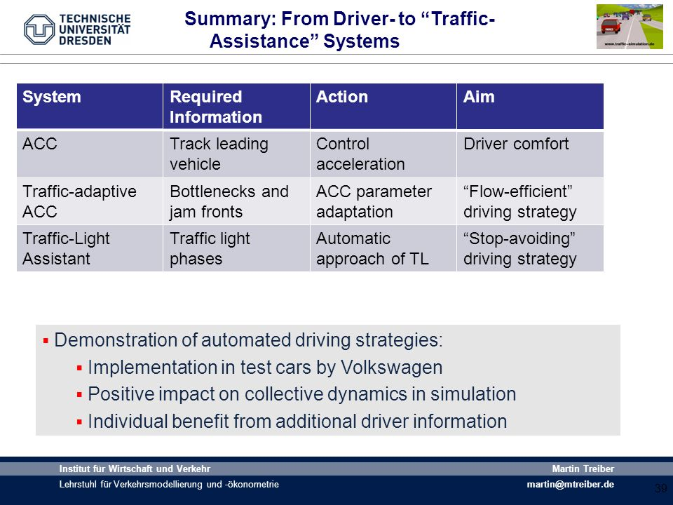Summary: From Driver- to Traffic-Assistance Systems