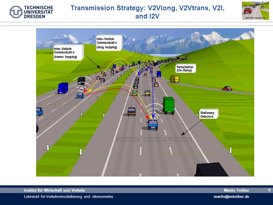 Transmission Strategy: V2Vlong, V2Vtrans, V2I, and I2V