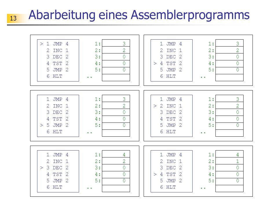 Abarbeitung eines Assemblerprogramms