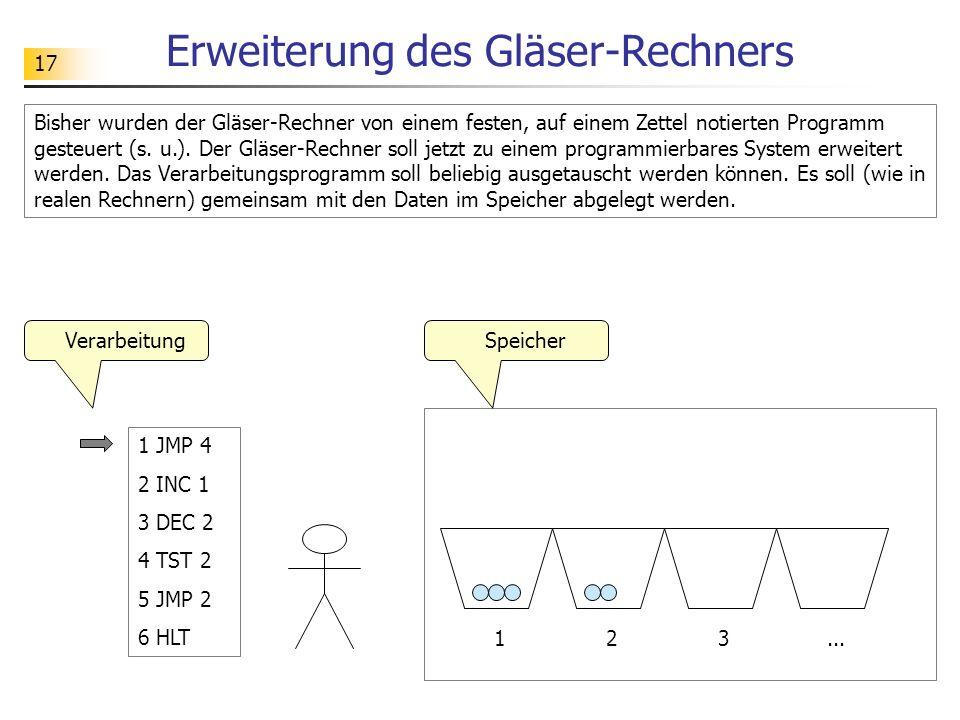Erweiterung des Gläser-Rechners