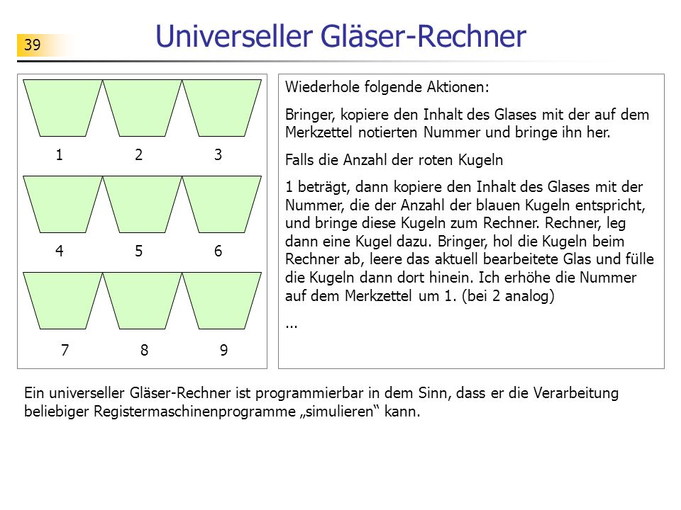 Universeller Gläser-Rechner